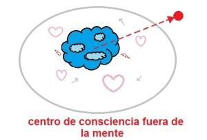 Centro de consciencia2