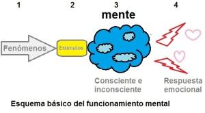 FuncionamientoMental2