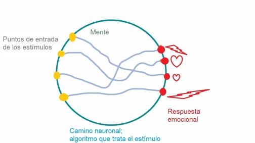 Mente01