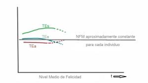 TensiónEmocionalNMF